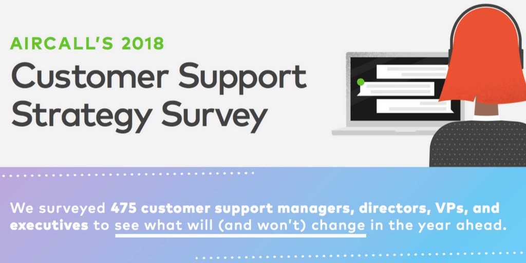 Customer Support Survey