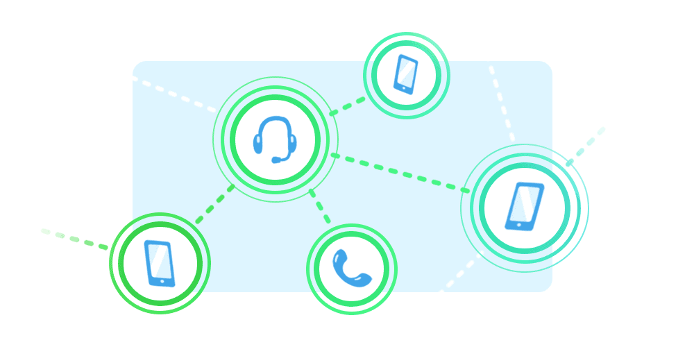 Call Center Routing Benefits and Strategies