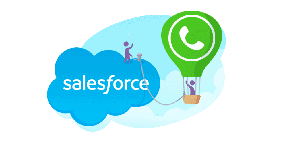 Aircall-Salesforce-integration