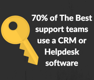 best customer support teams