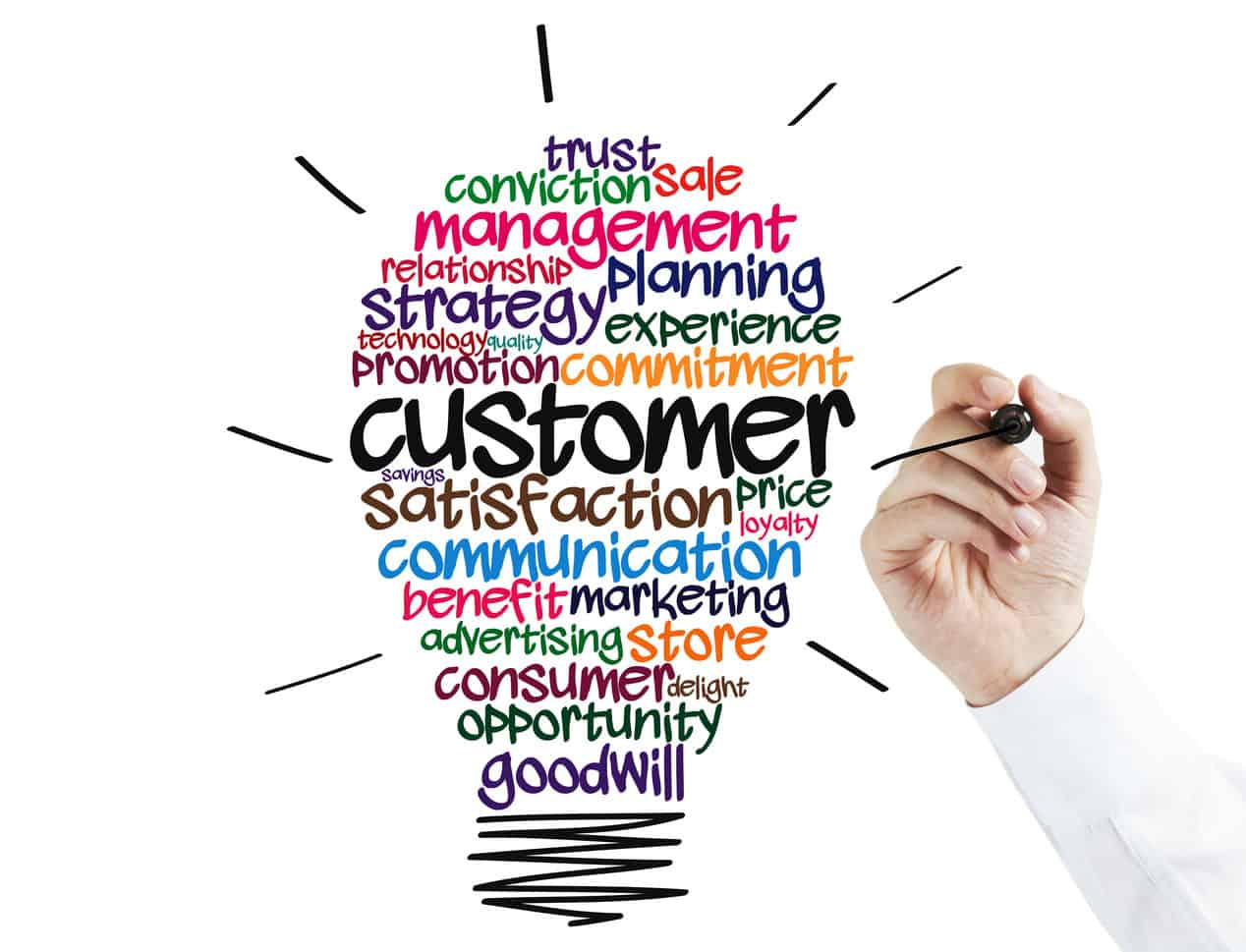 30 must-know customer experience ressources
