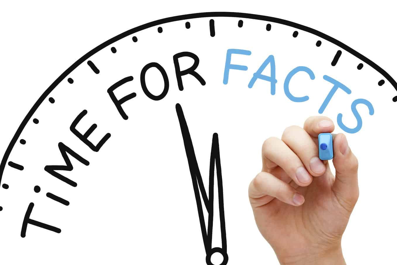 8 counter intuitive facts on customer service
