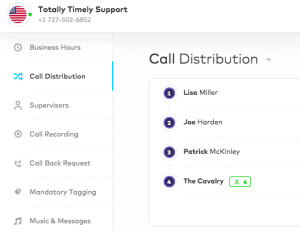 call distribution